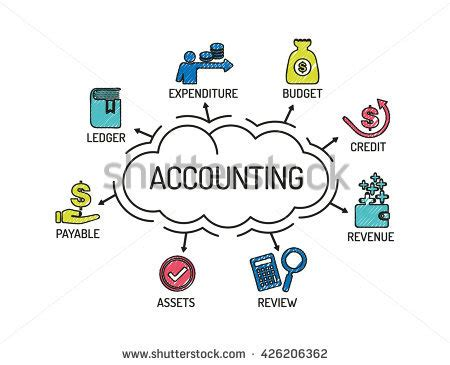 Accounting customer essay in service